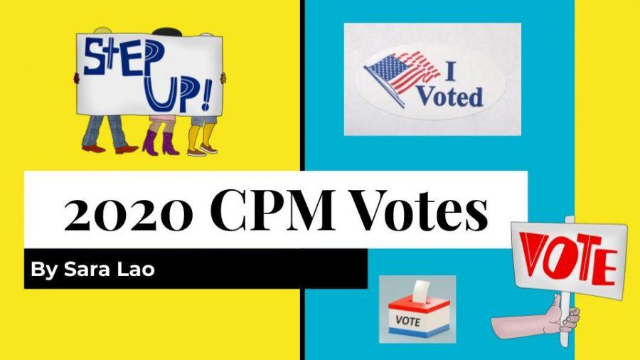 2020+CPM+Votes