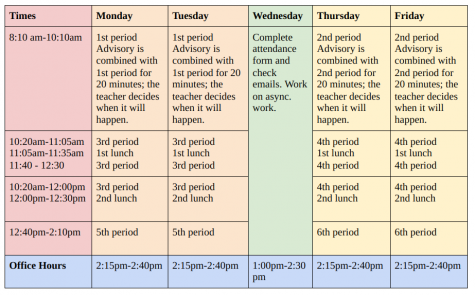 New Schedule For The Fourth Quarter Questionnaire